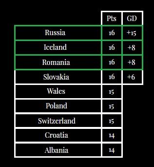 second-placed-teams